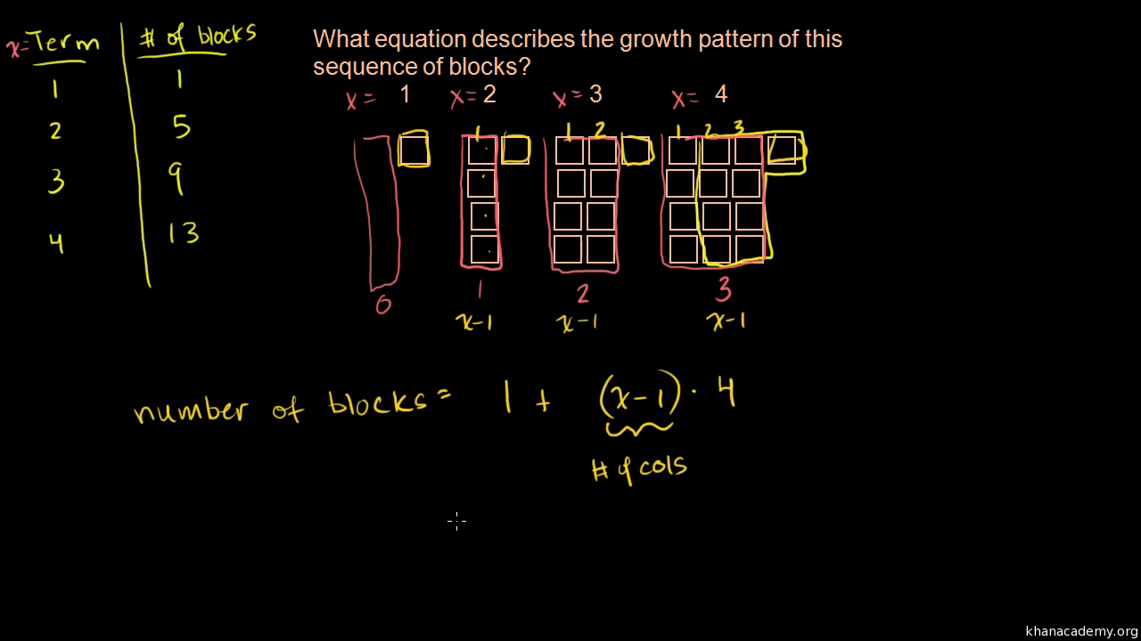 Sequences word problem growth pattern video khan academy robcynllc Image collections