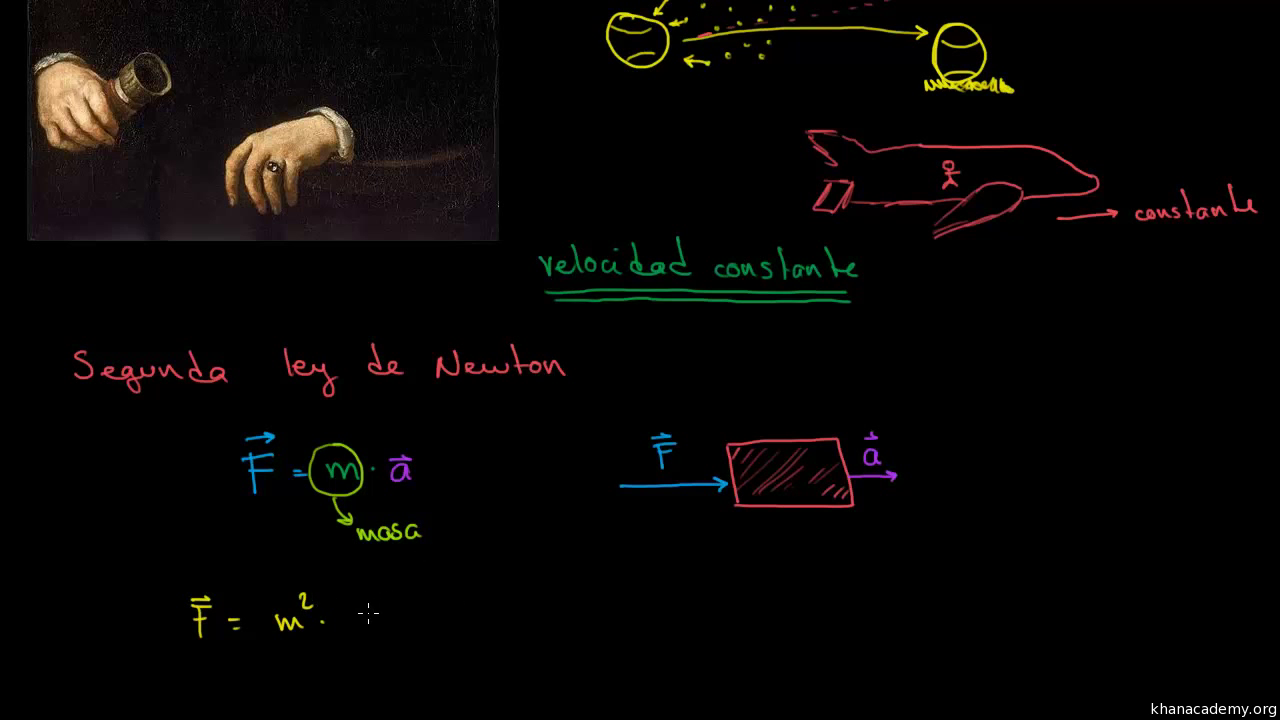 Qué es la primera ley de Newton? (artículo) | Khan Academy