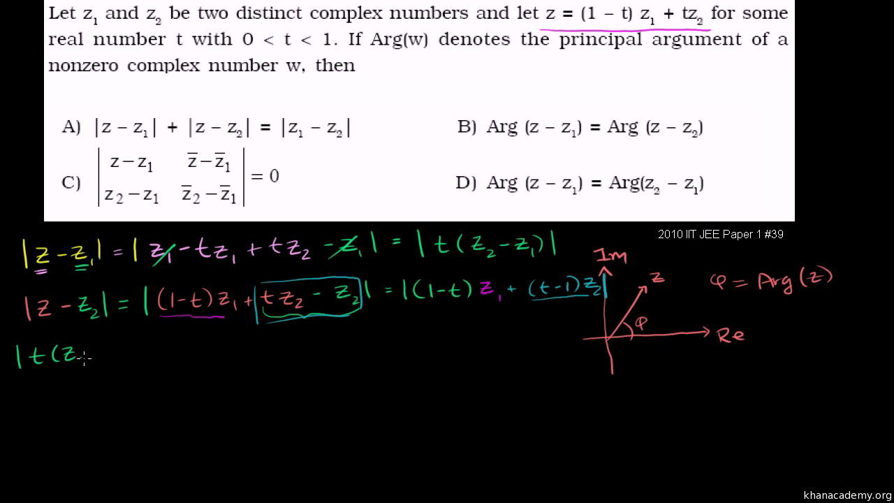 Complex Numbers Algebra All Content Math Khan Academy