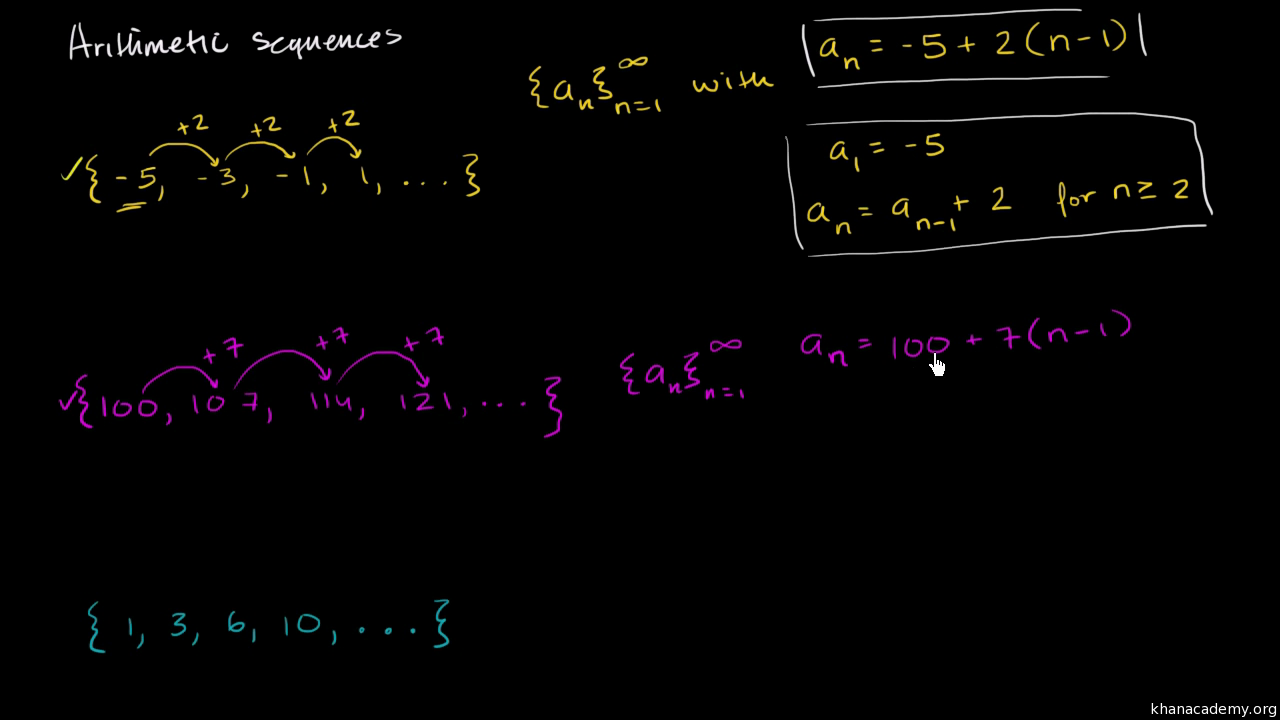 Use arithmetic sequence formulas algebra practice khan academy robcynllc Image collections