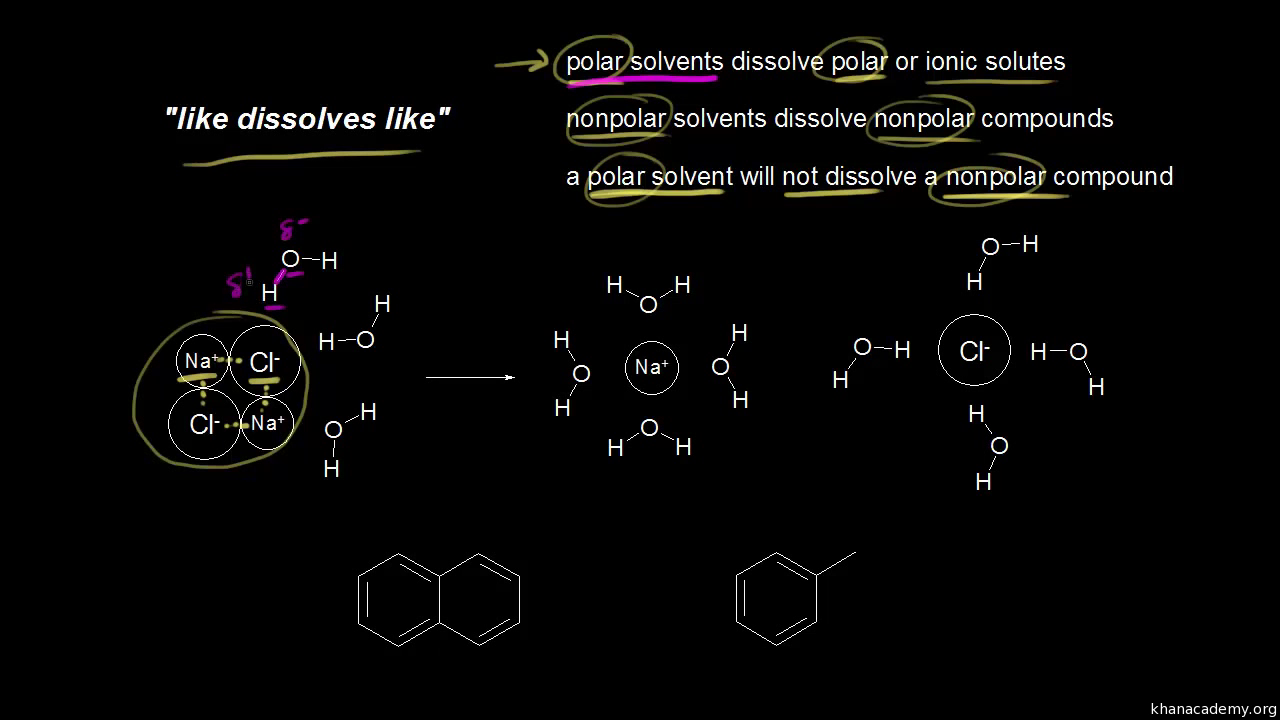 Solubility of organic compounds (video) | Khan Academy