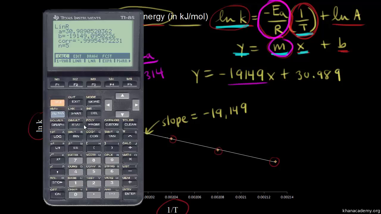 Using the arrhenius equation video khan academy falaconquin