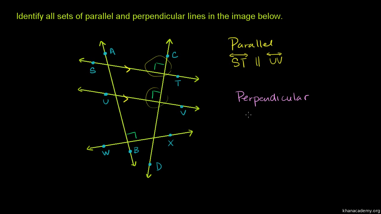 Workbooks parallel perpendicular and intersecting lines worksheets : Parallel & perpendicular lines intro | Analytic geometry (video ...