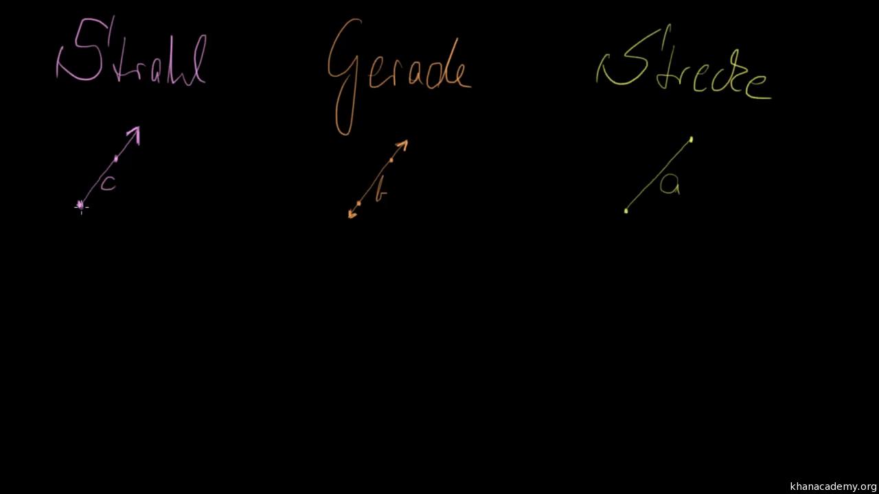 Grundlagen der Geometrie | Khan Academy