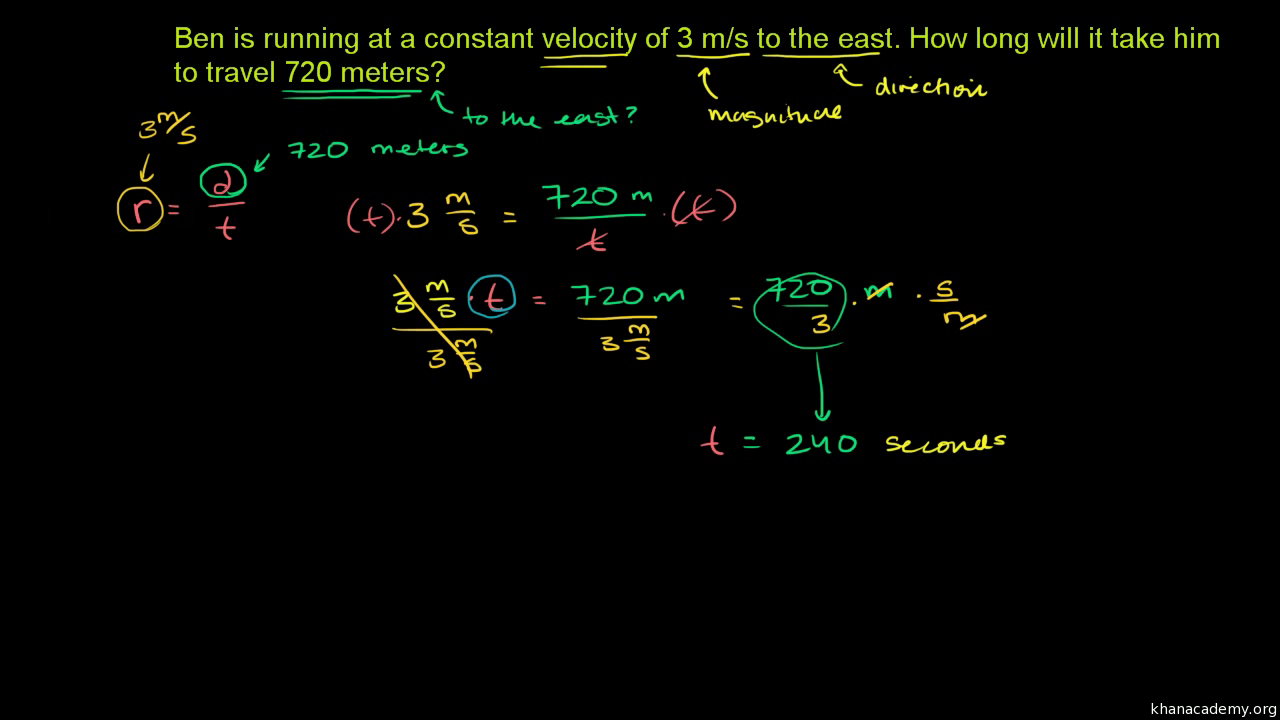 Displacement From Time And Velocity Example Video Khan Academy