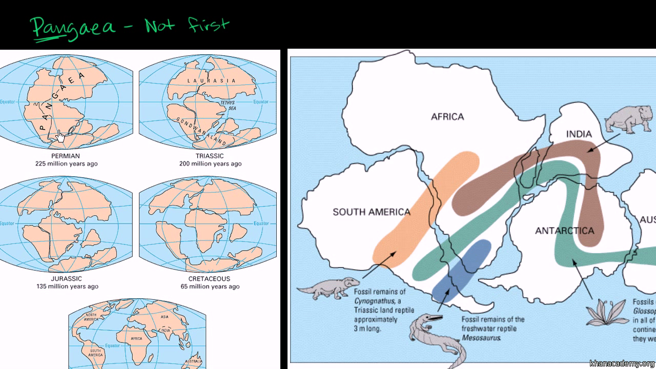 Worksheets Pangaea Worksheet pangaea video plate tectonics khan academy