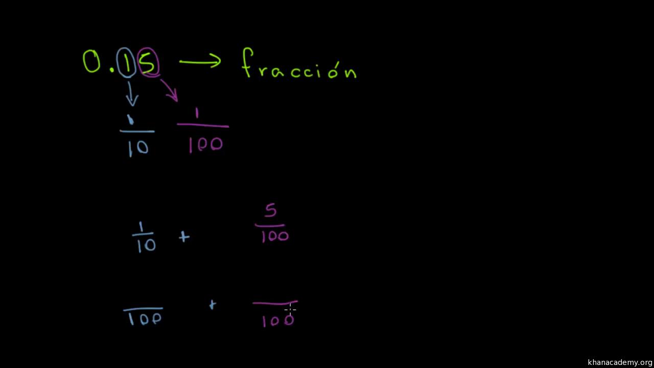 Decimales | 4.º grado | Matemáticas | Khan Academy