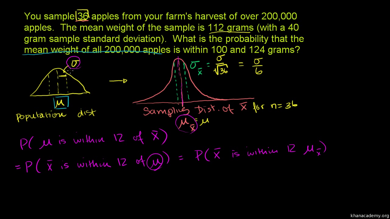 Standard error of the mean (video) | Khan Academy