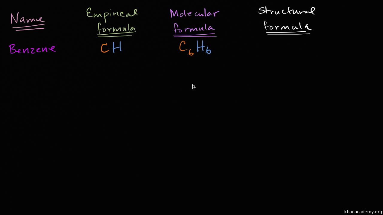 Atoms compounds and ions chemistry science khan academy ccuart Image collections