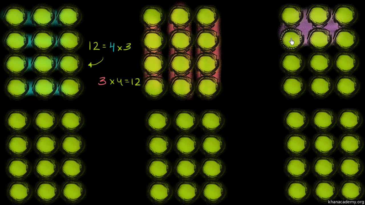 Basic multiplication (practice) | Khan Academy