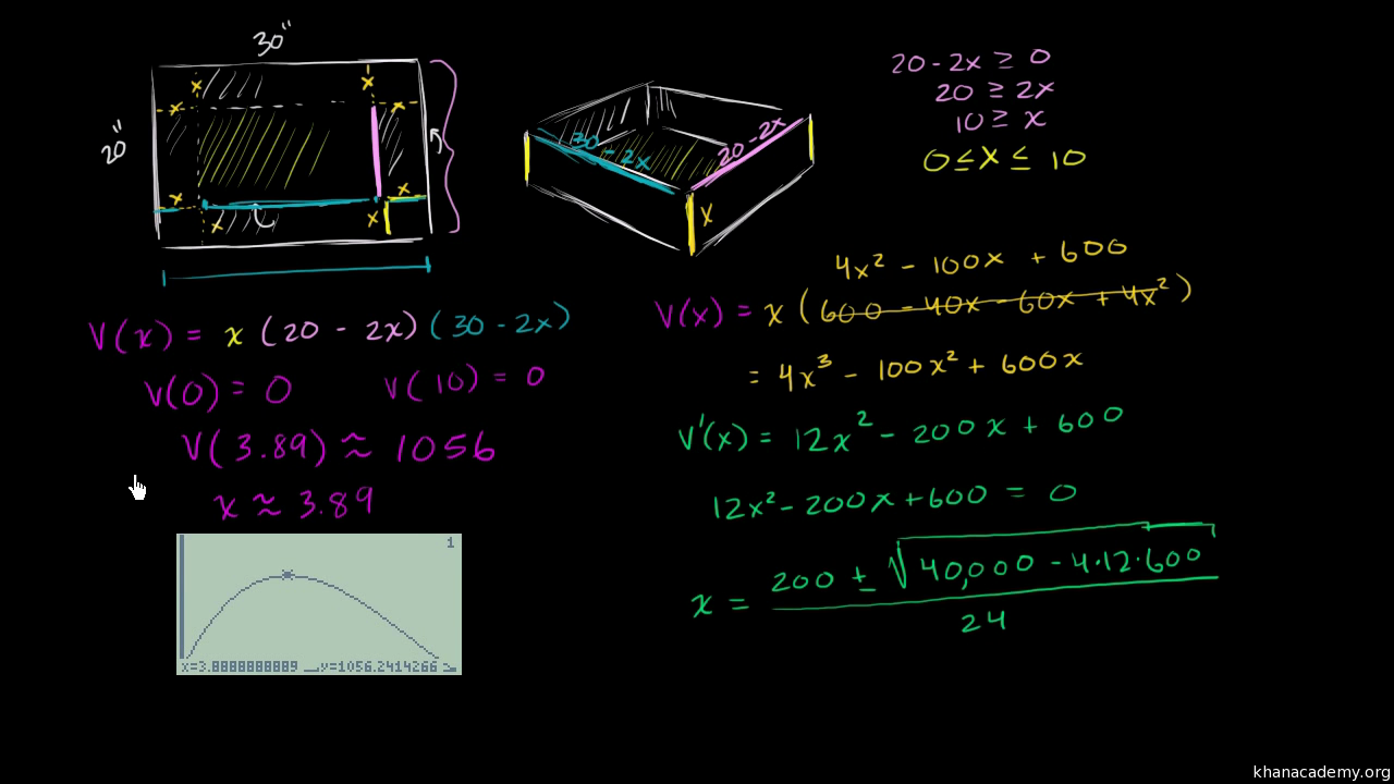 Optimization sum of squares video khan academy robcynllc Choice Image