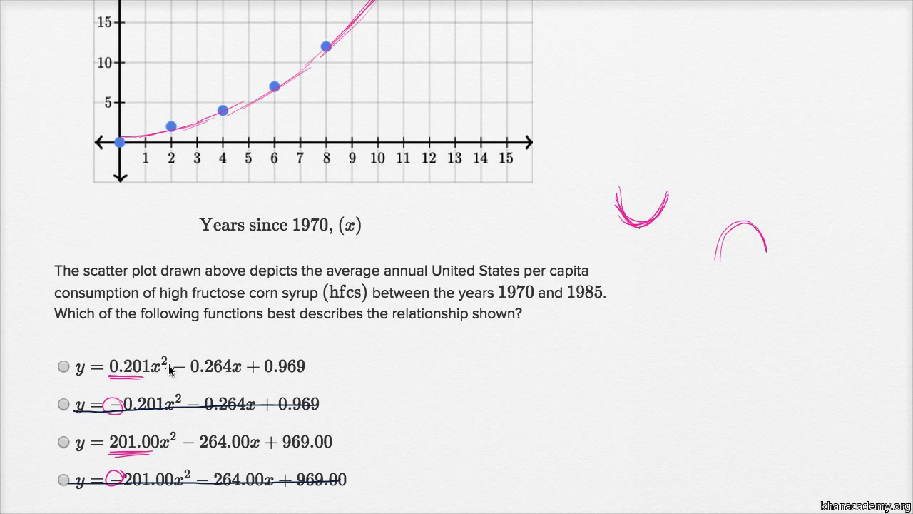 Scatterplots Basic Example Video Khan Academy