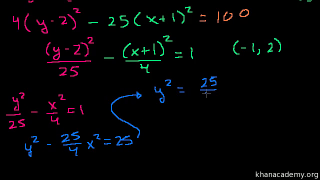 Conic Section From Expanded Equation Hyperbola Video Khan Academy