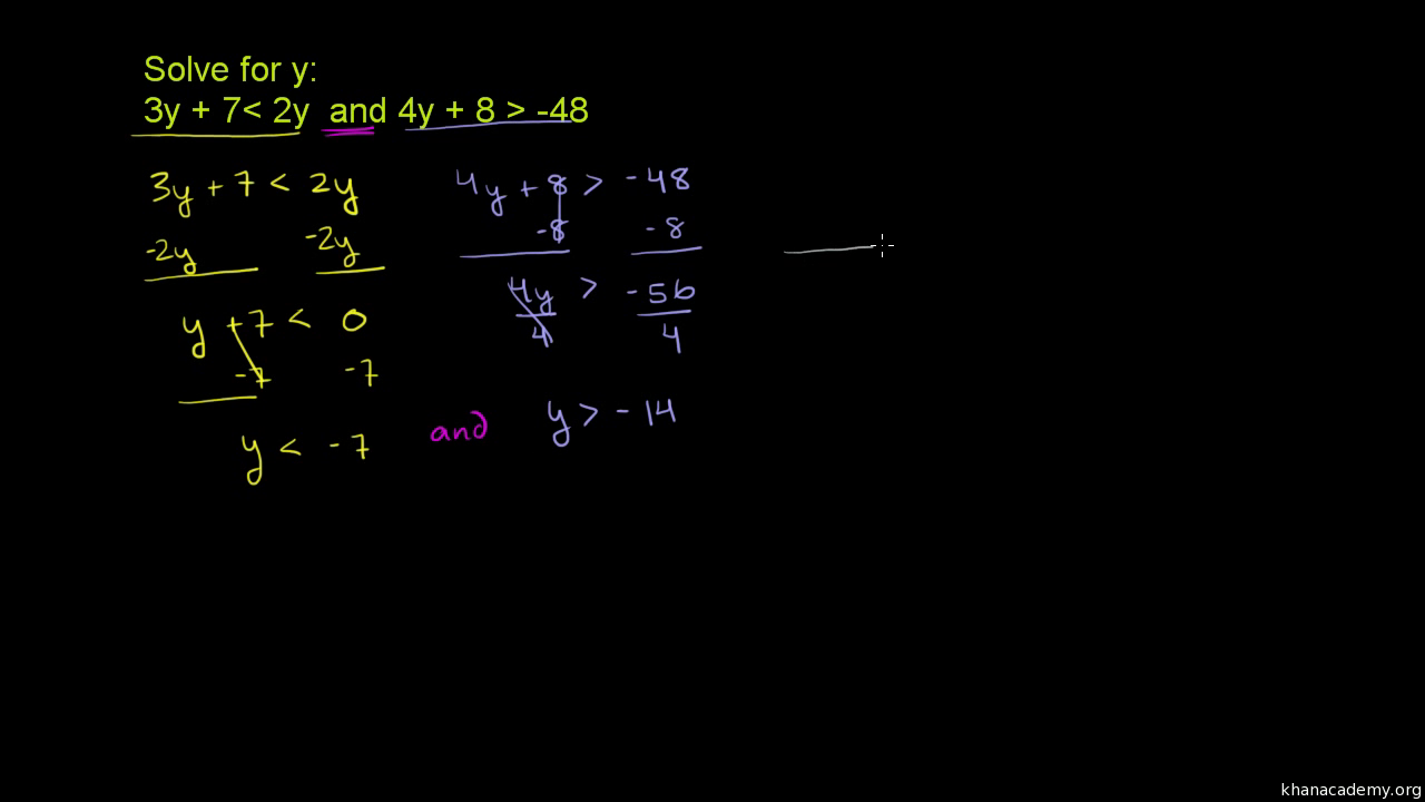 Compound Inequalities Or Algebra Video Khan Academy