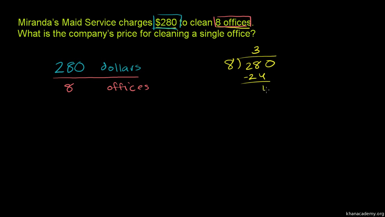 Solving unit price problem (video) | Khan Academy