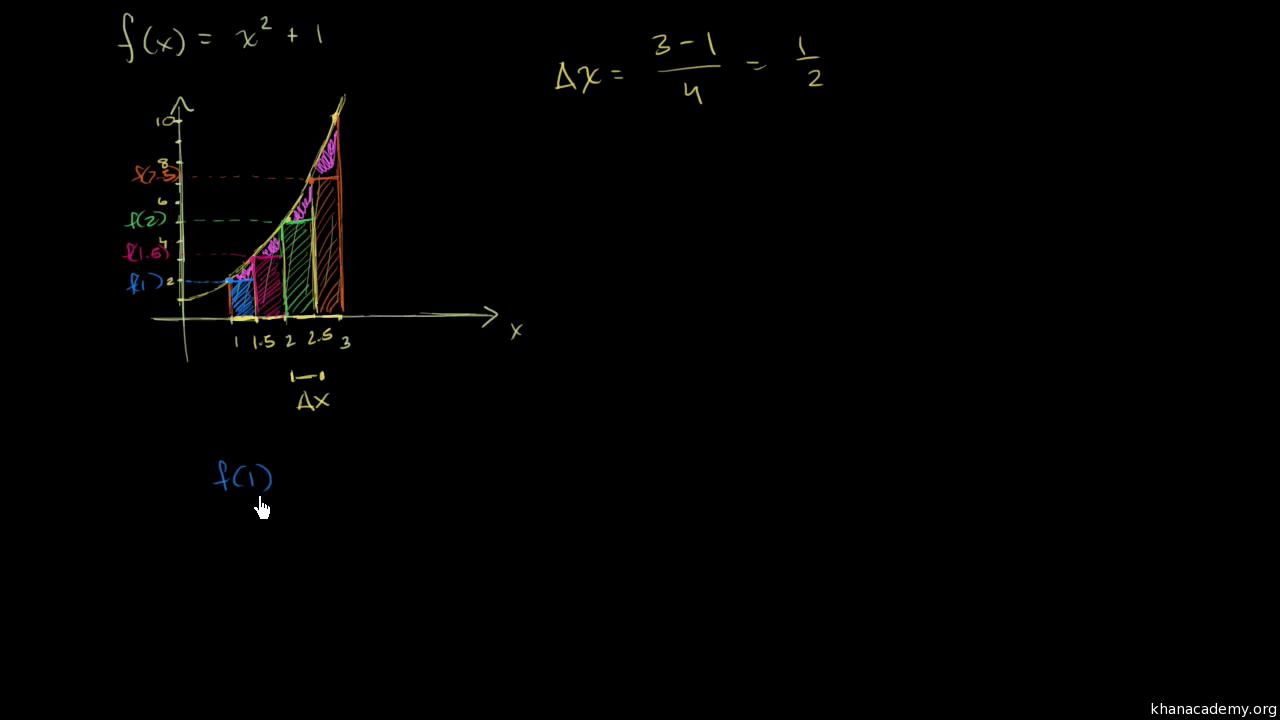 worksheet Riemann Sum Worksheet riemann sums worksheet article khan academy