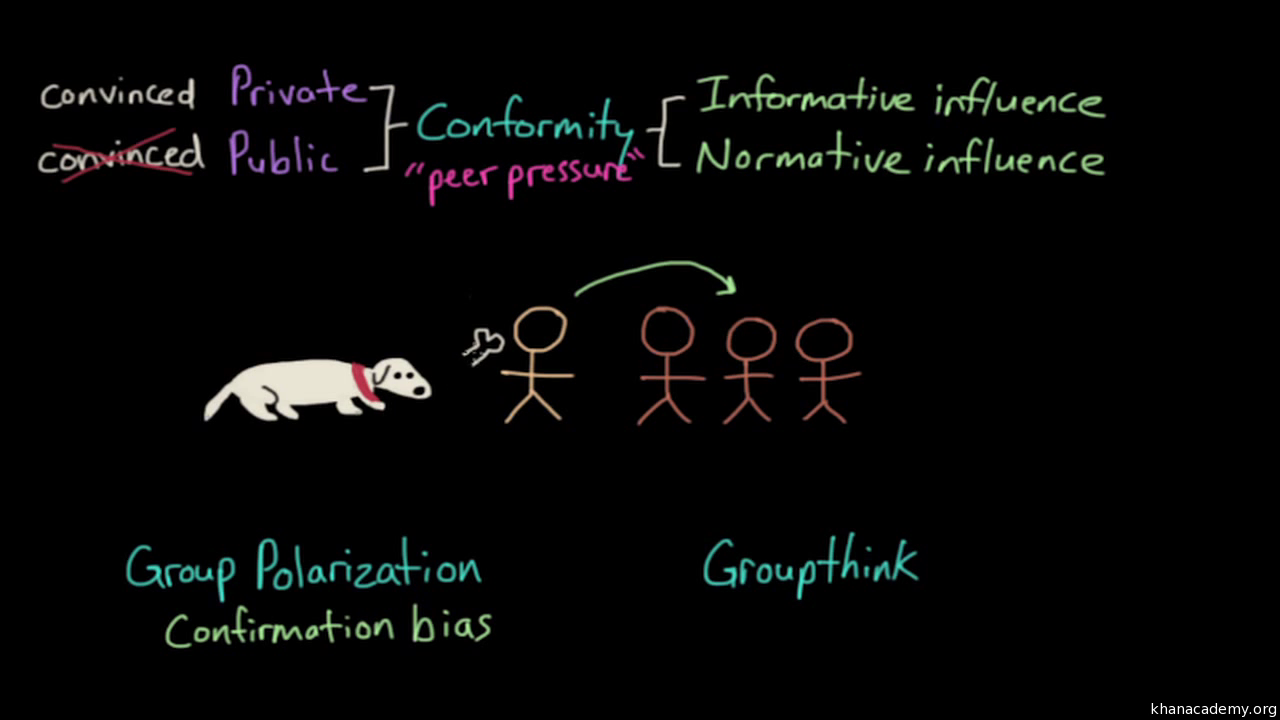 groupthink examples
