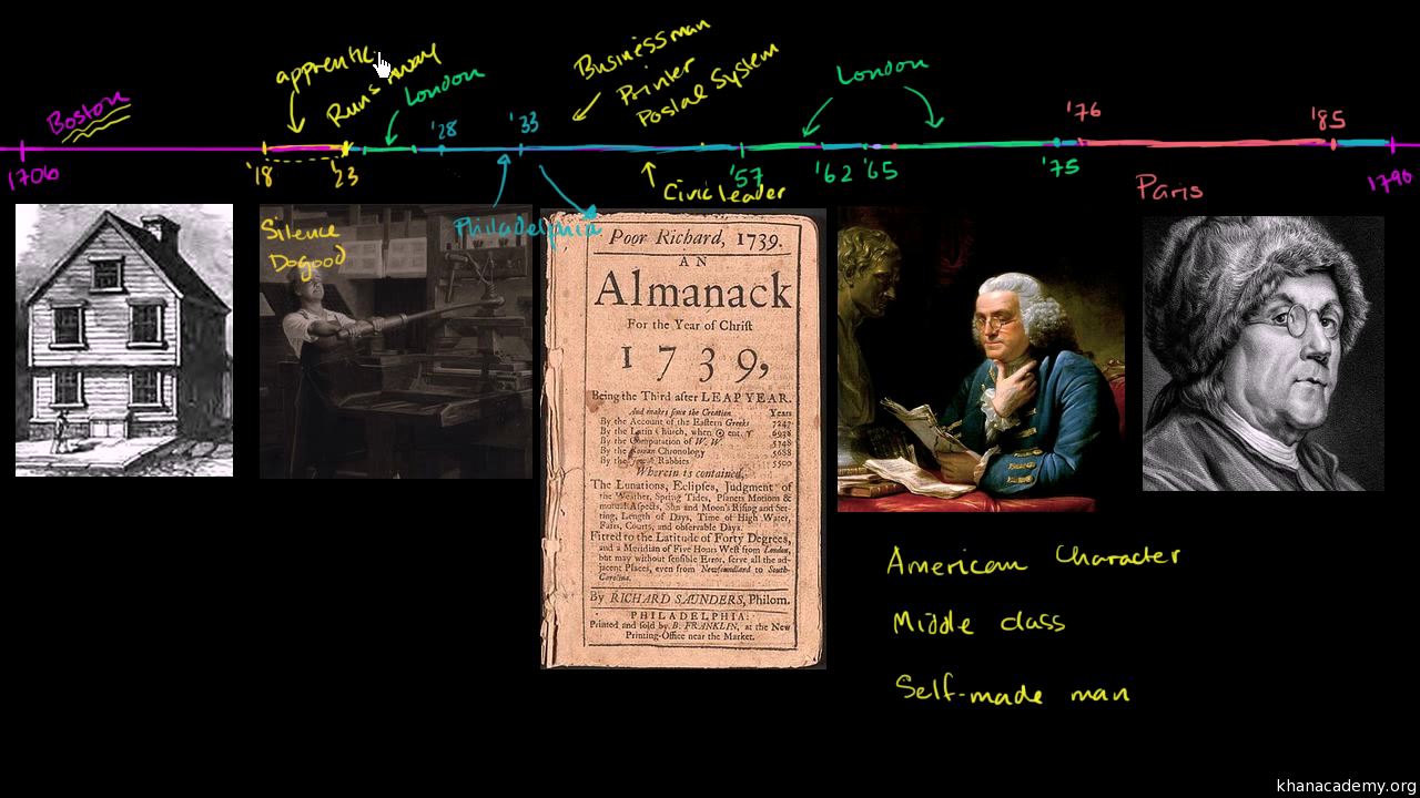 benjamin franklin and poor richard s almanac video khan academy