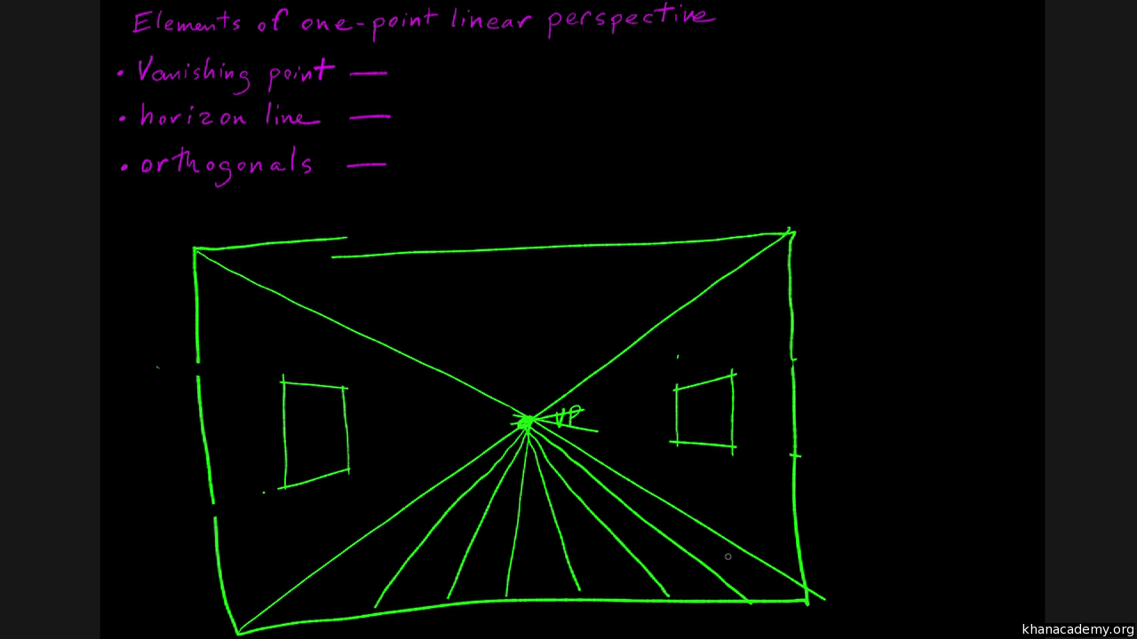 Linear perspective in the work of a photo-graph