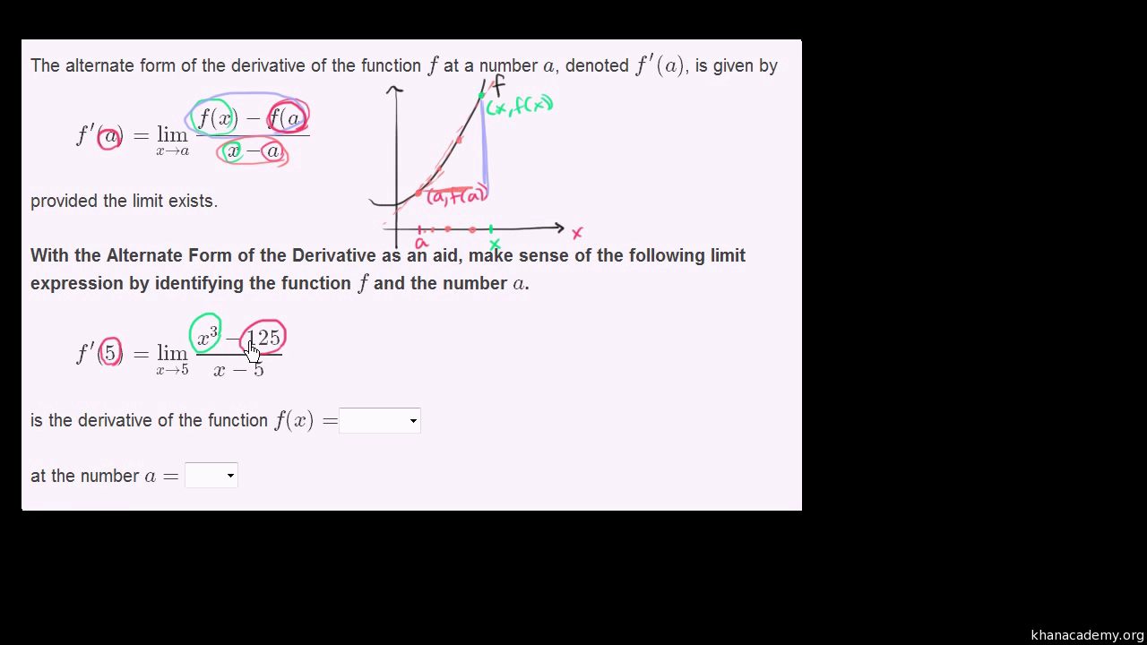 Formal and alternate form of the derivative video khan academy falaconquin