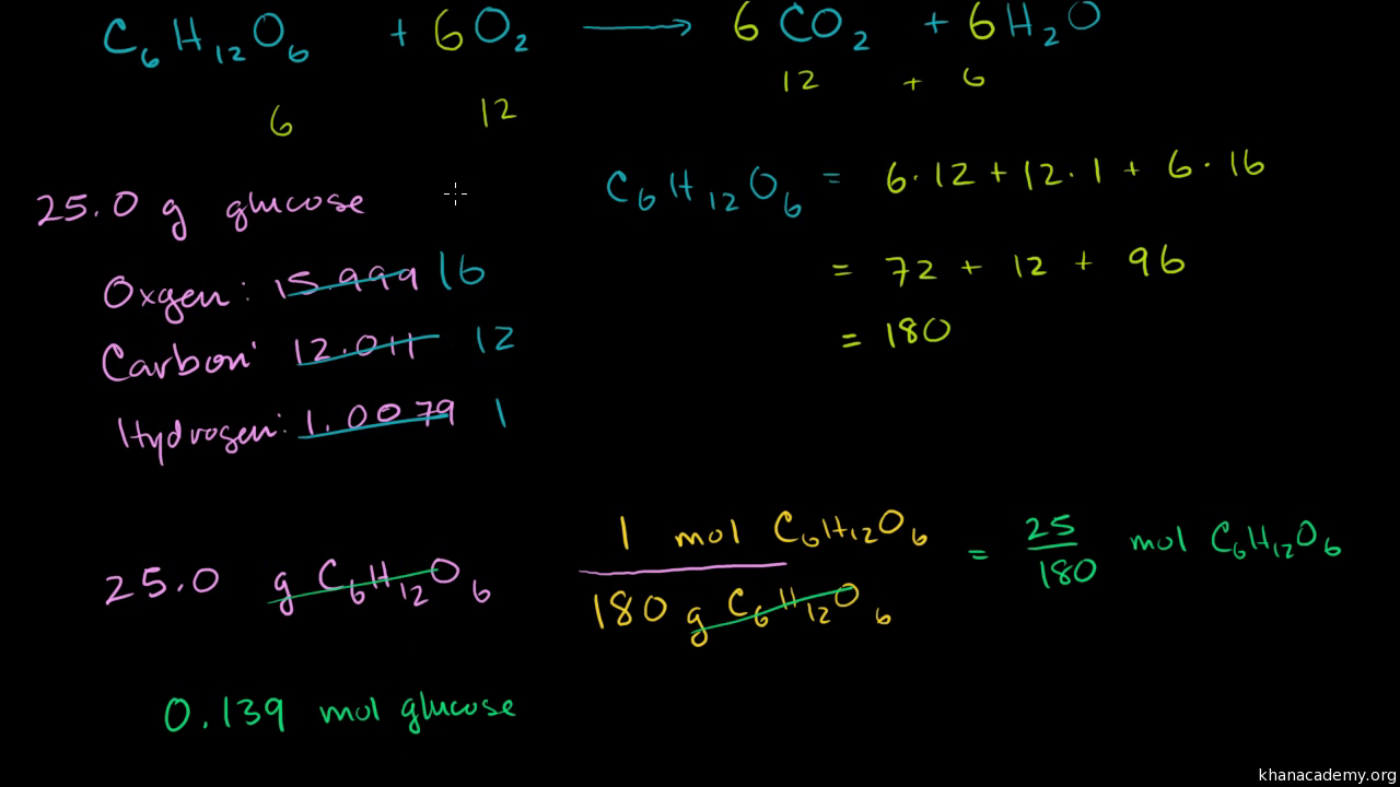 chemistry problem solver online stoichiometry example problem  stoichiometry example problem video khan academy