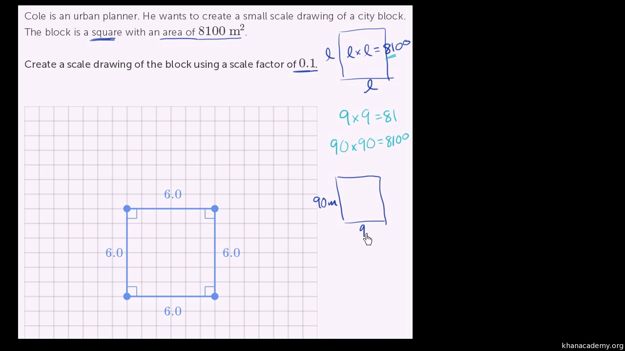 Making A Scale Drawing Video Geometry Khan Academy Steps To Create Block Diagram