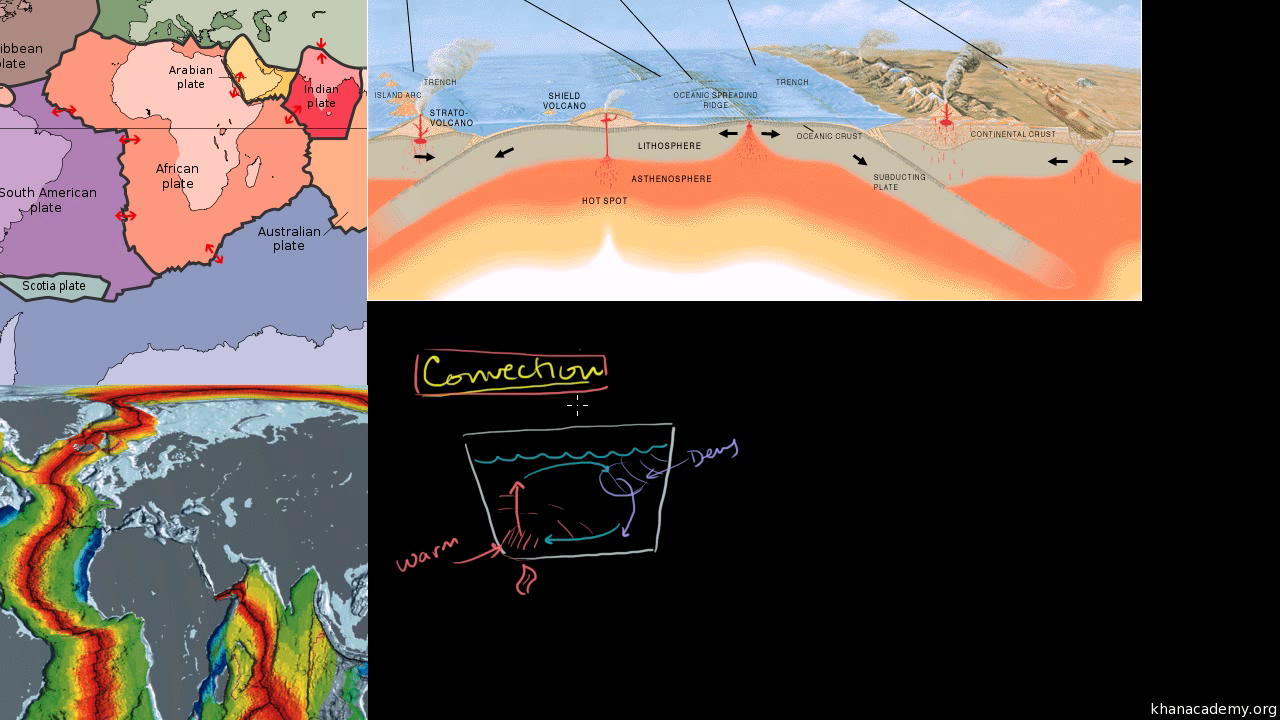 Plate tectonics: Geological features of convergent plate ...