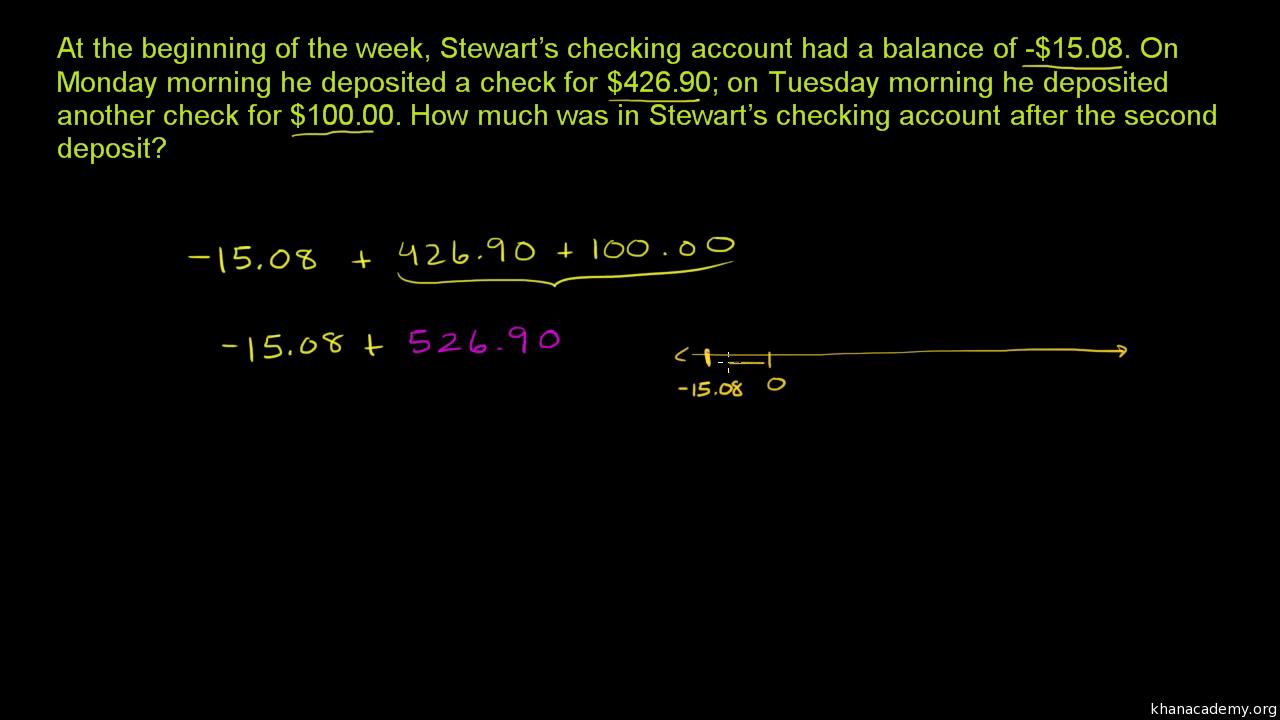 Fractions Decimals Percentages 7th Grade Math Khan Academy