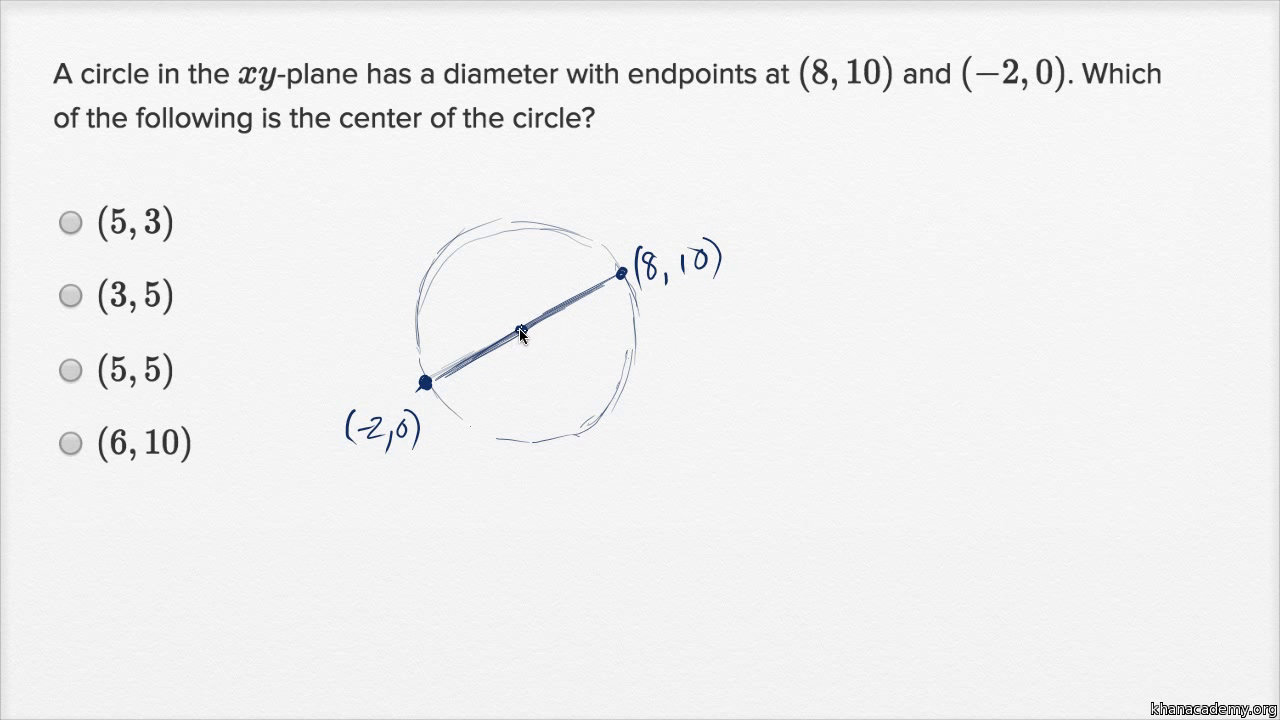 Circle equations harder example video khan academy falaconquin