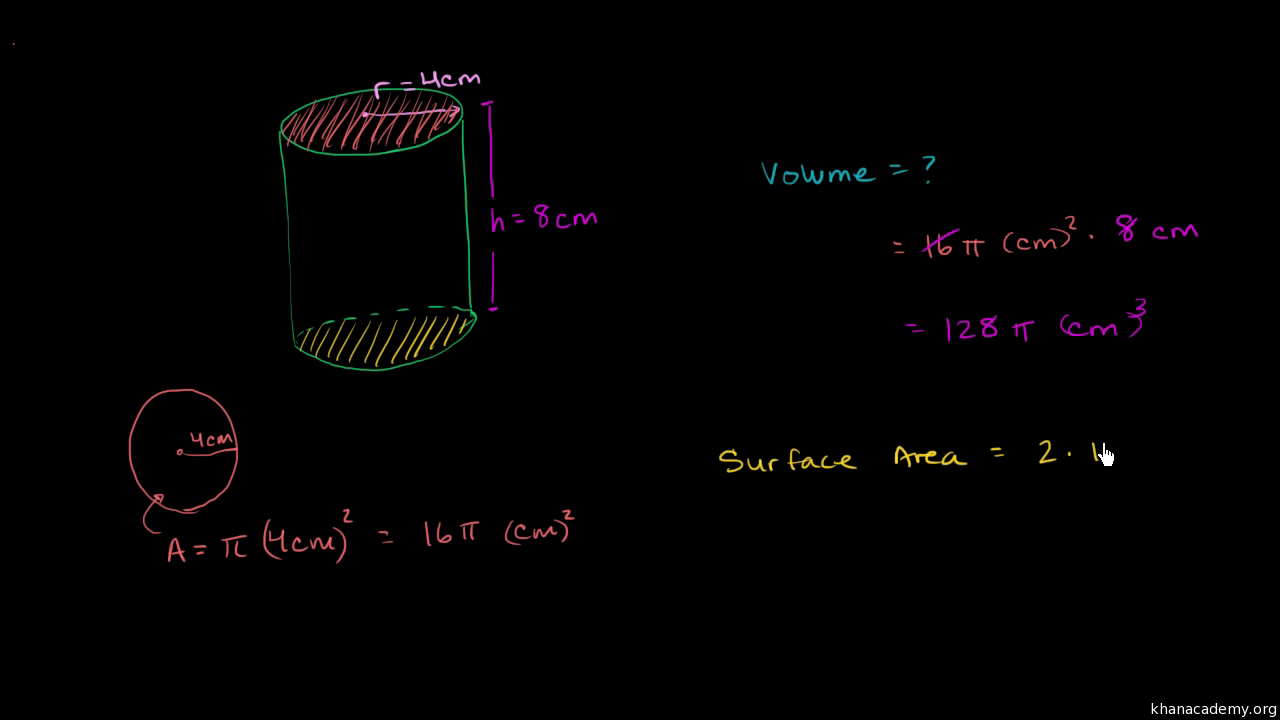 Cylinder volume surface area video khan academy ccuart Gallery