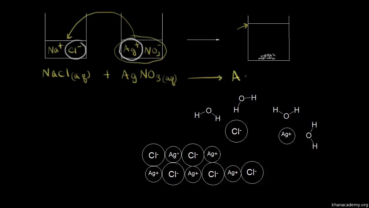 Single Replacement Reactions Article Khan Academy