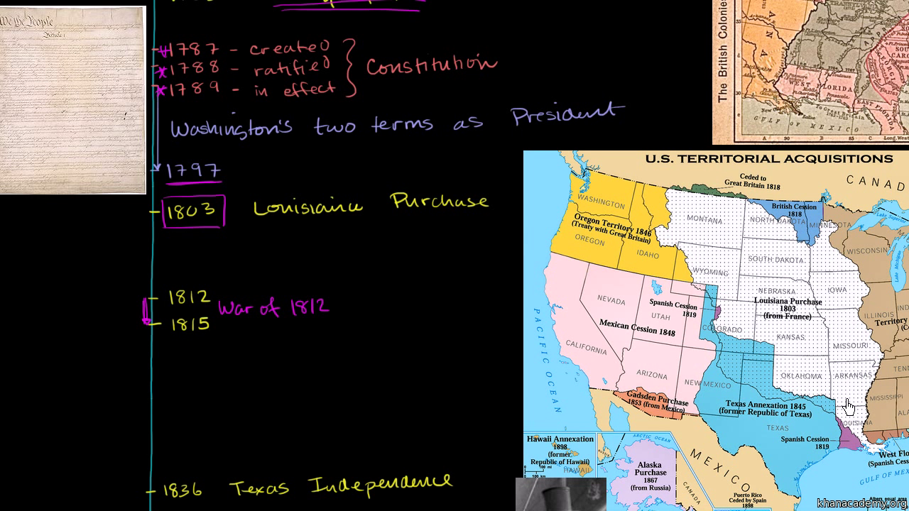 US History Overview Jamestown To The Civil War Video Khan - Ap us history map test