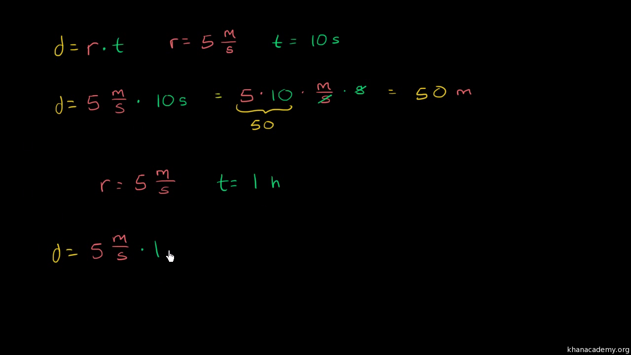 Same rate with different units video khan academy geenschuldenfo Images