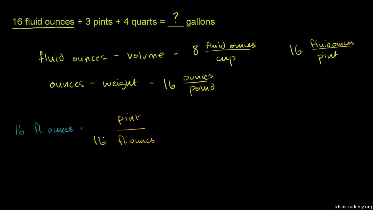 Metric Units Of Length Review (mm, Cm, M, & Km) (article)  Khan Academy