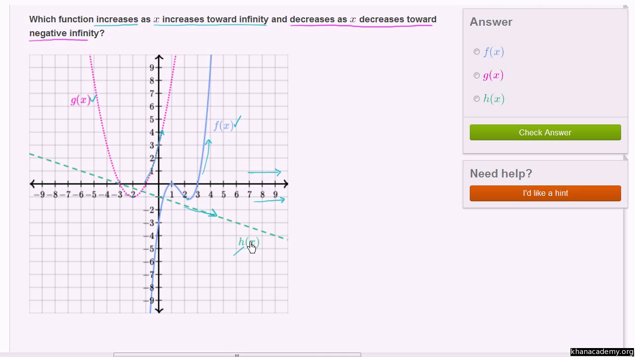 Intro To End Behavior Of Polynomials Video Khan Academy