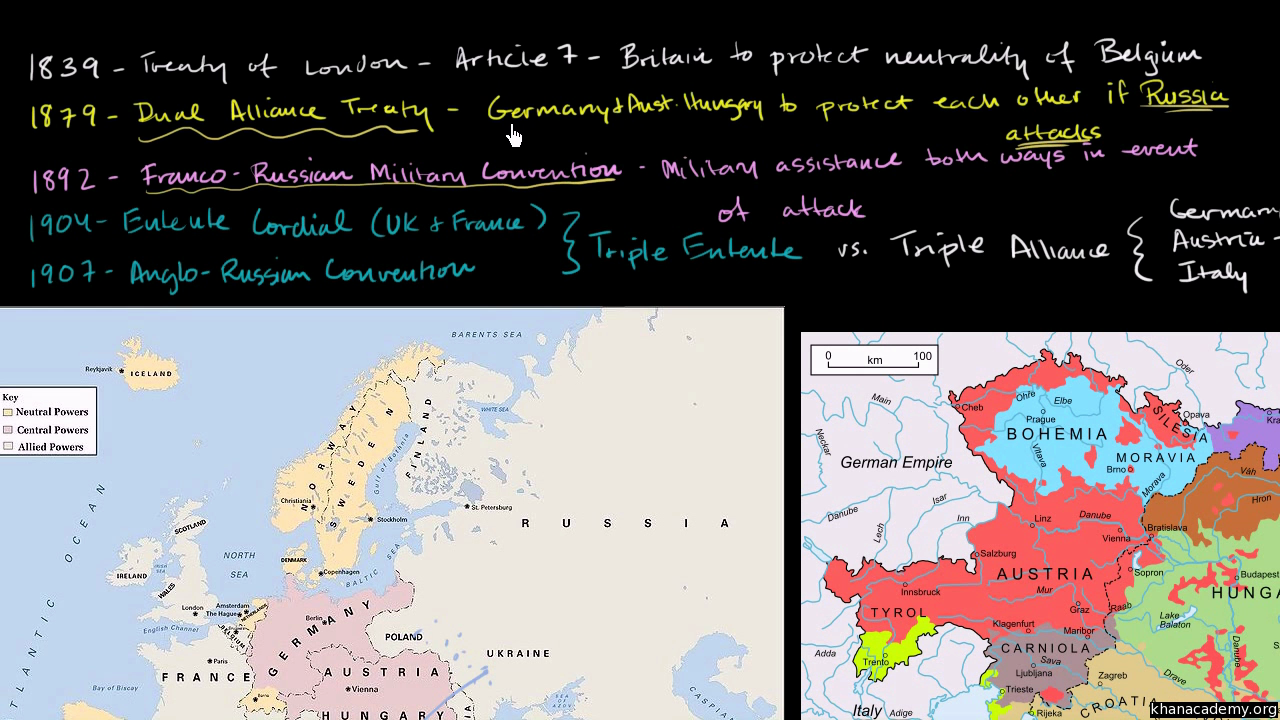 Empires before world war i video khan academy gumiabroncs Gallery