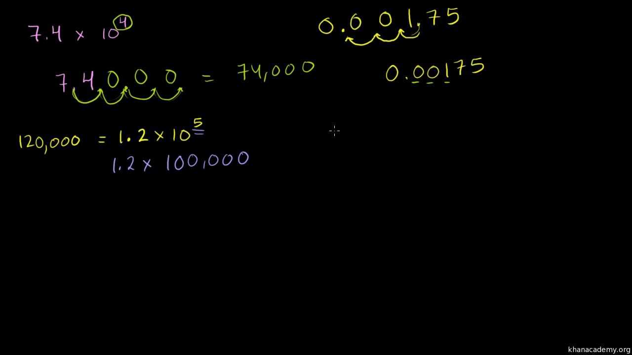 Scientific notation practice khan academy falaconquin