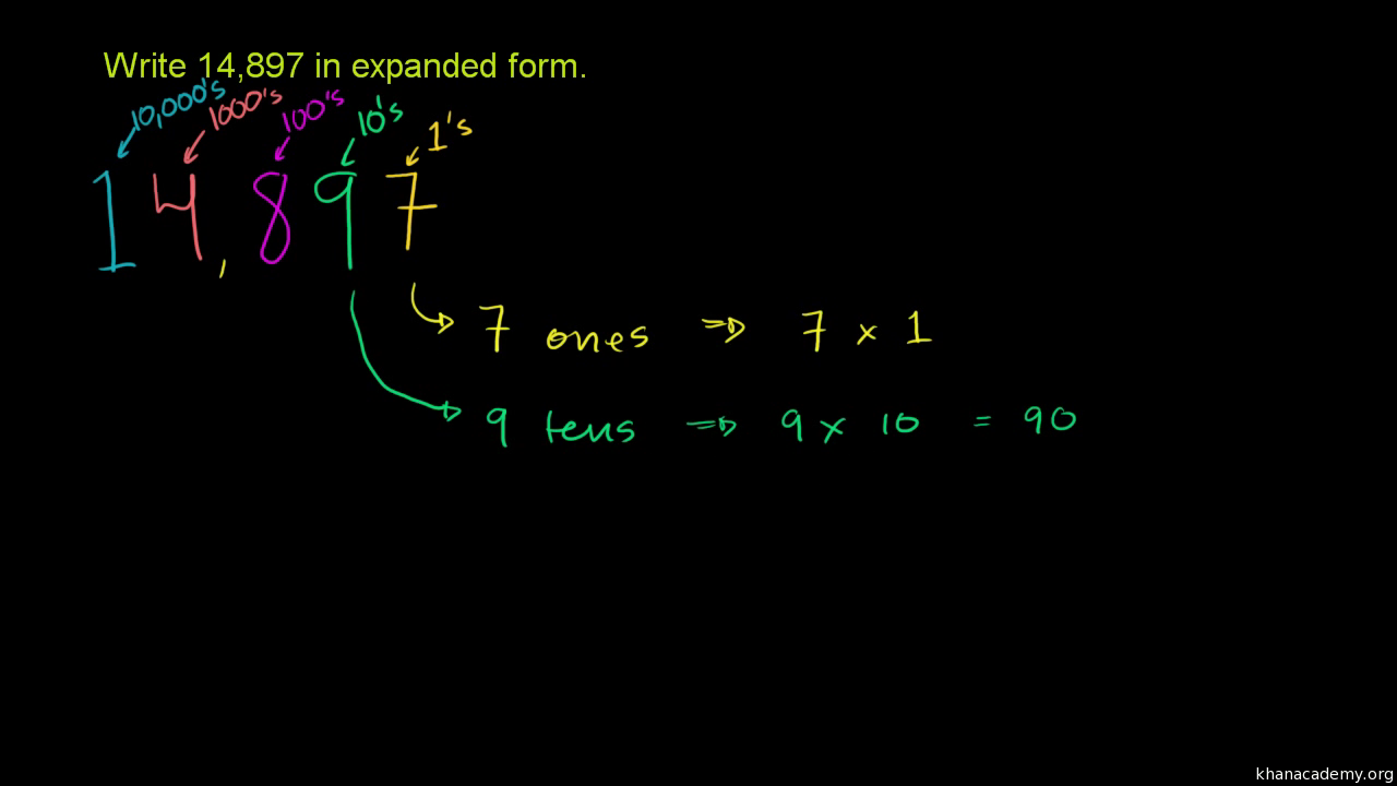 Writing a number in standard form video khan academy falaconquin