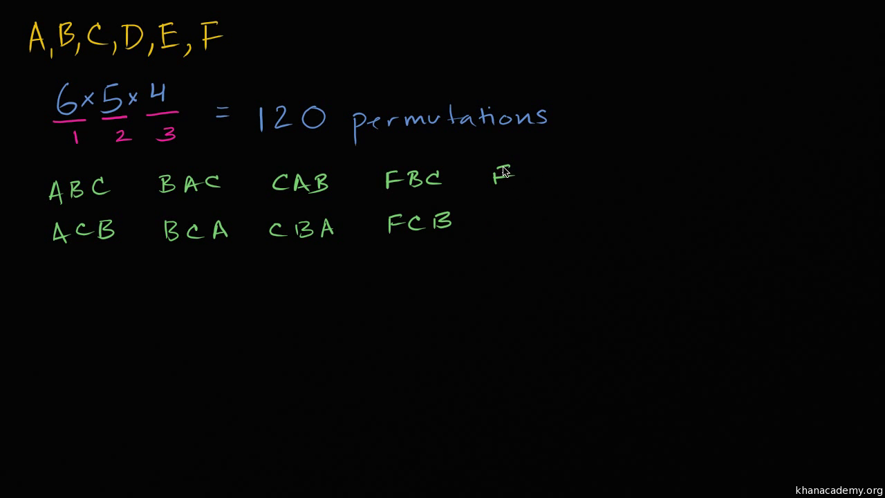 Intro to combinations (video)   Combinations   Khan Academy
