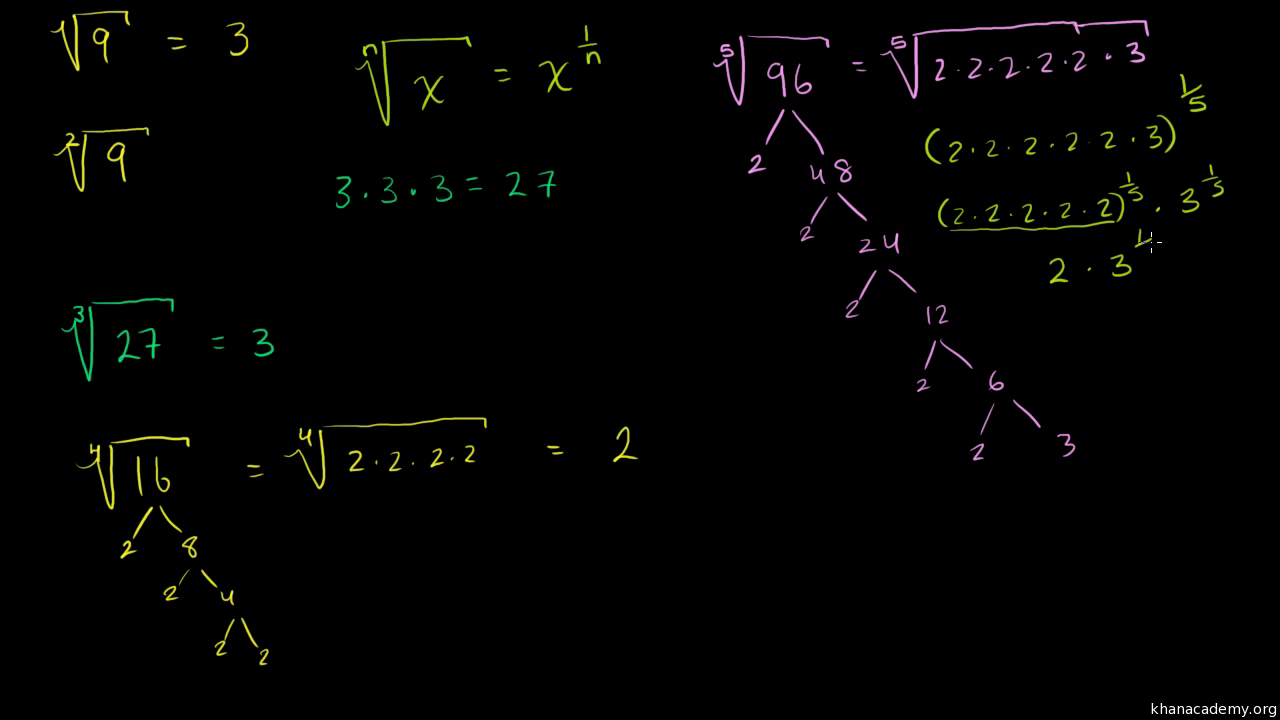 Simplifying higher-index roots | Algebra (video) | Khan Academy