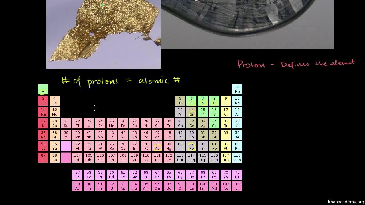 Ordnungszahl, Atommasse und Isotope (Artikel) | Khan Academy