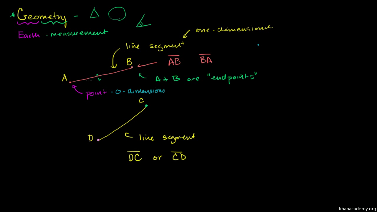 Lines line segments rays video lines khan academy biocorpaavc Image collections