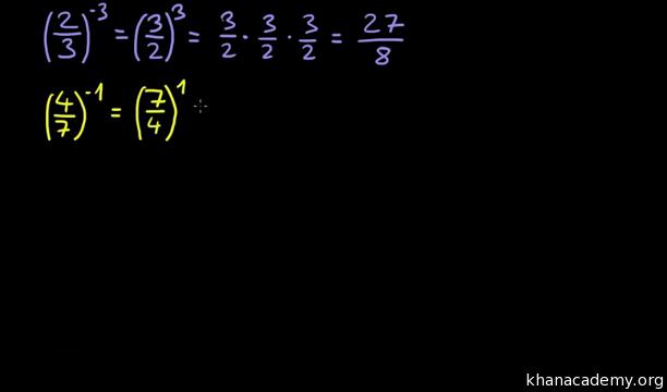 Exponenten, Wurzeln und die Exponentialschreibweise | Khan Academy
