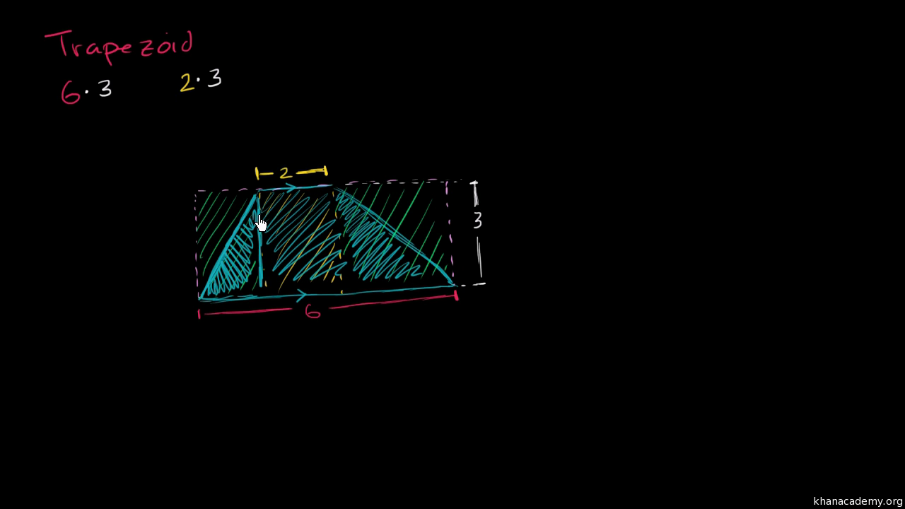Area of trapezoids video khan academy ccuart Choice Image