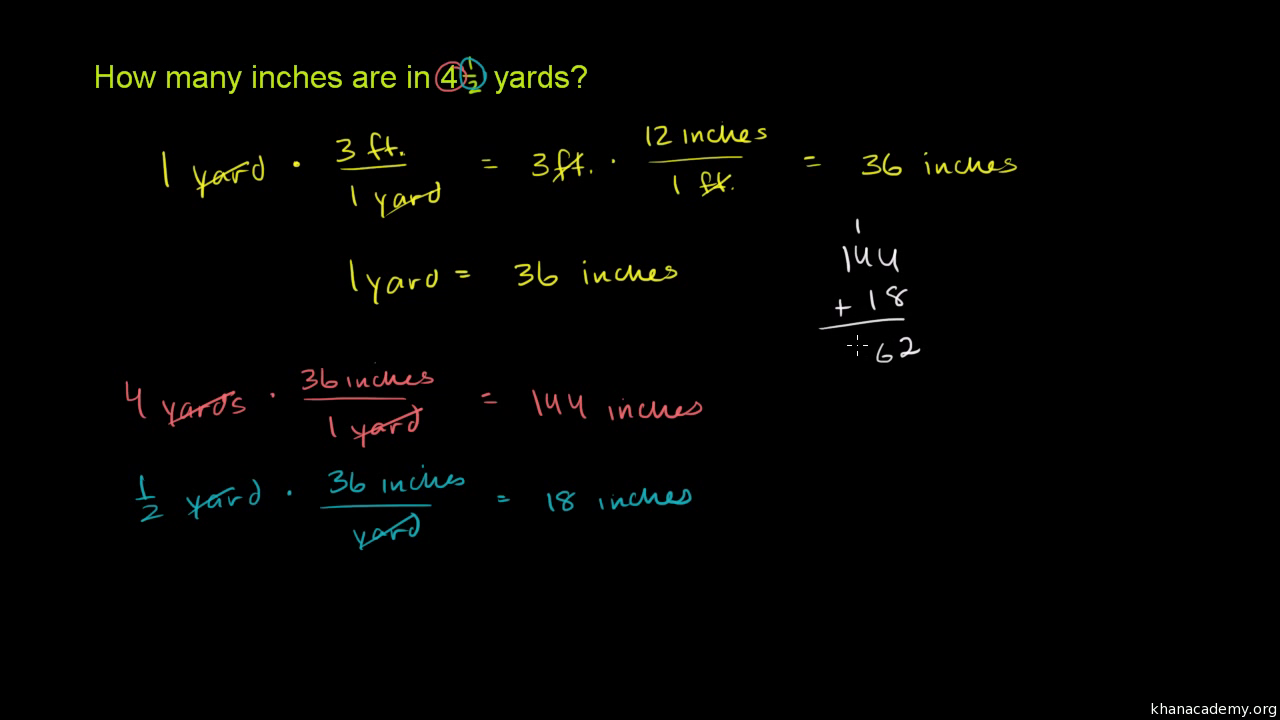 Worksheet 7 Yards To Inches same length in different units video khan academy