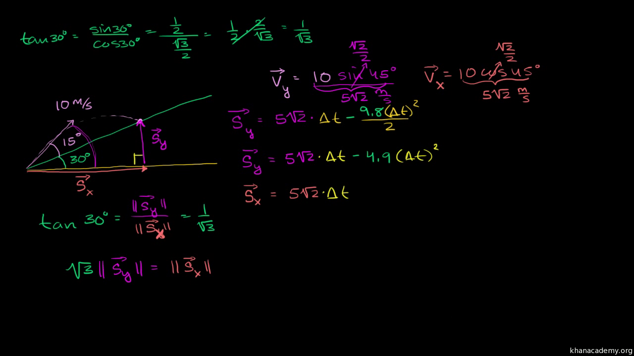 Unit Vector Notation Video Khan Academy Years Ago Ai How To Edit This Free For Commercial Use With