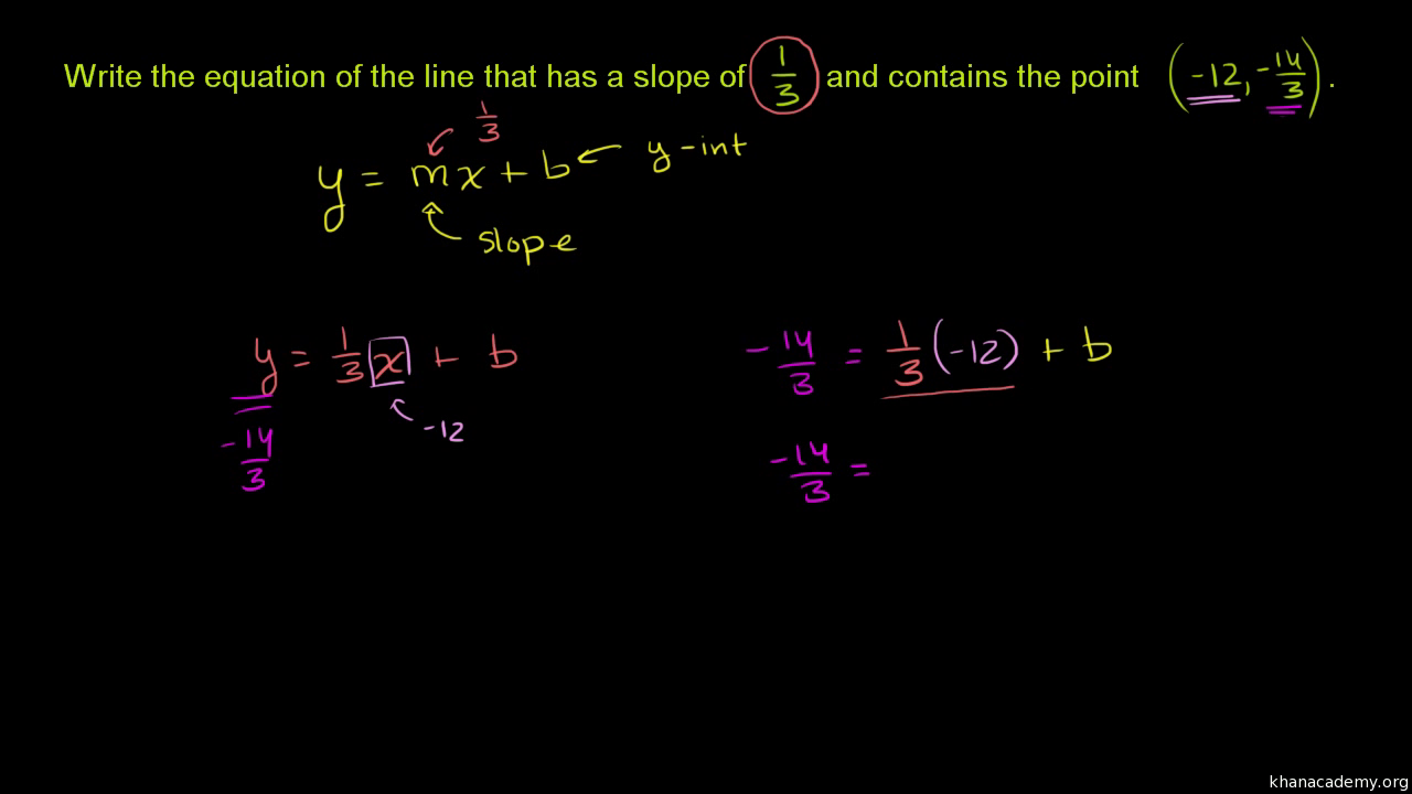 Slope-intercept equation from slope & point (old) (video) | Khan ...