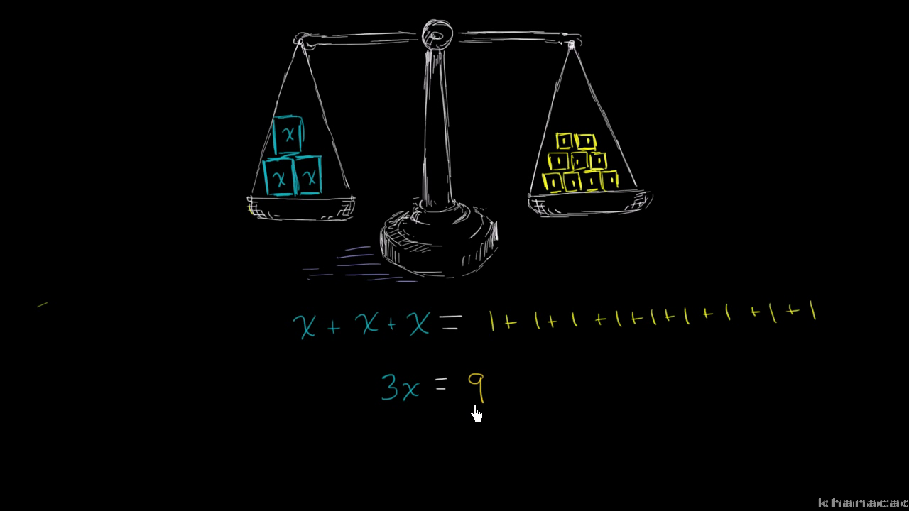 One step multiplication division equations practice khan academy robcynllc Choice Image