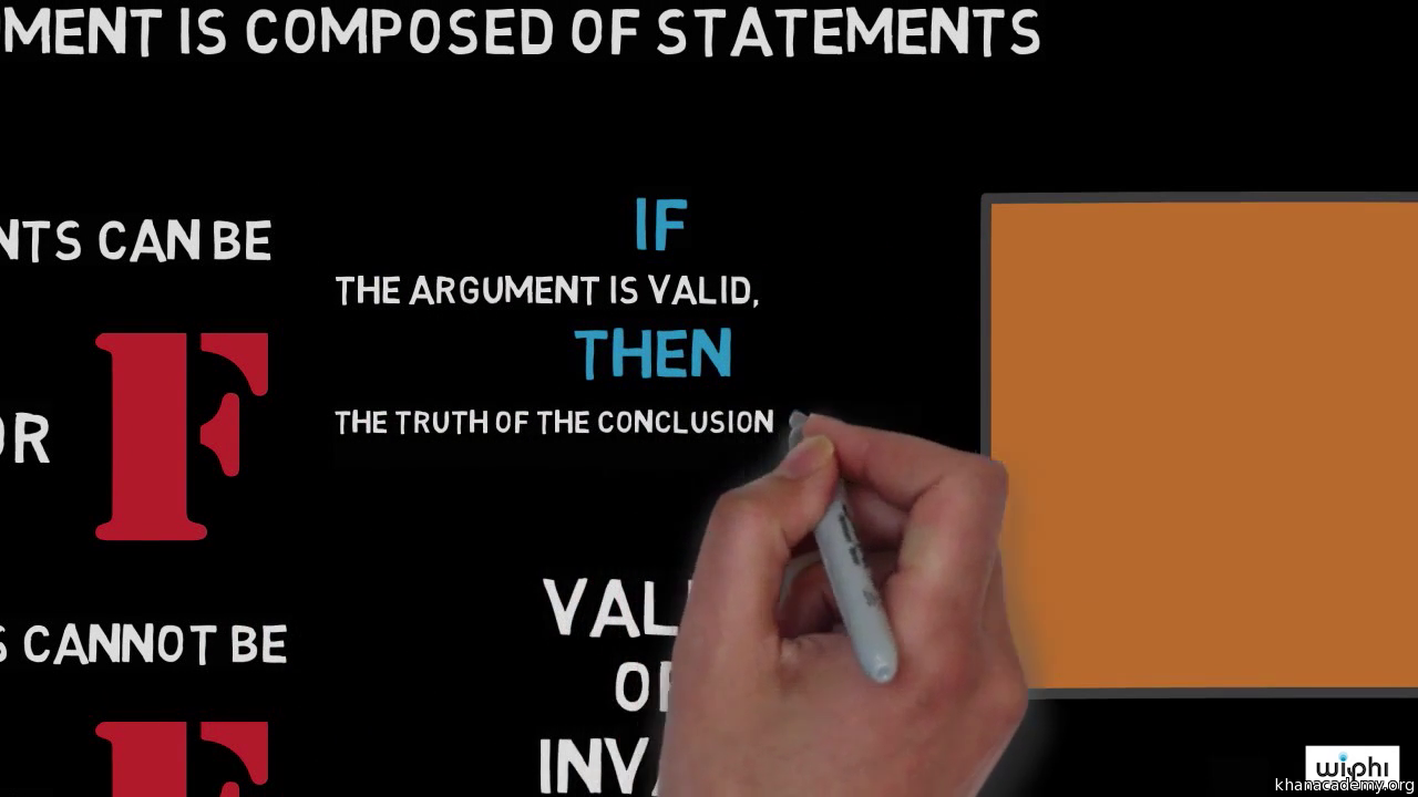 Validity And Invalidity Critical Thinking Video Khan Academy