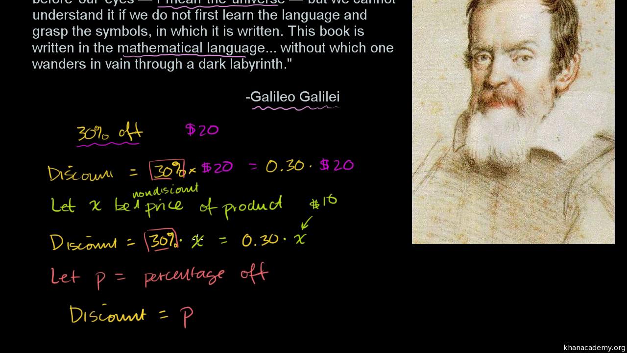 origins of algebra video khan academy